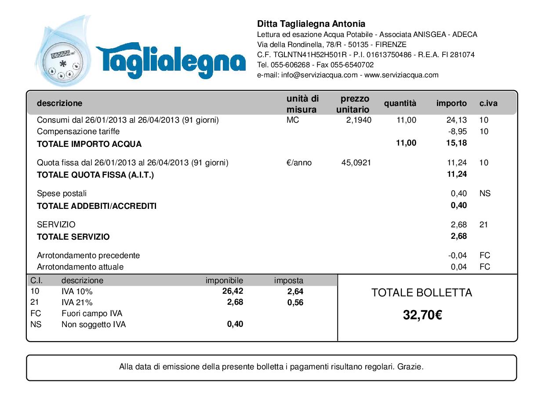 Marvelous GLOSSARIO DEI TERMINI DEL SERVIZIO IDRICO INTEGRATO SPECIFICO PER LE UNITAu0027  CONDOMINIALI (aggiornato Al 22/05/2013)